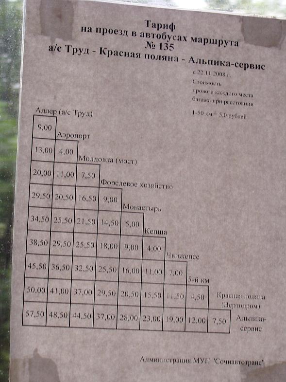 Карта схема сочи адлер красная